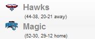 Hawks vs Magic (Game 1)