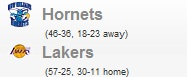 Hornets vs Lakers Game 1 NBA Playoff 2011: Calendario Partidos 17 Abril
